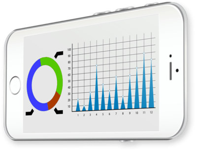 Web Analyse mit Google Analytics & Tag Manager